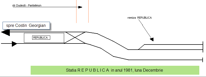 Statia Republica, Dec. 1981.png