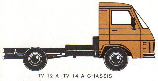 TV12A-TV14A CHASSIS.jpg