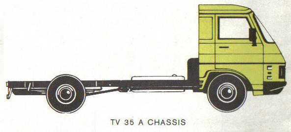 TV35A CHASSIS.jpg